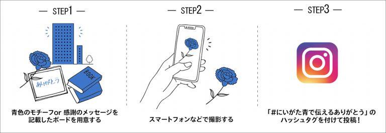 """≪PR≫感染リスクと向き合いながら最前線で社会生活を支える皆さんに""""青色の感謝""""を伝えよう!『#にいがた青で伝えるありがとう』青のフォトメッセージを募集します!の画像4"""