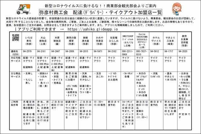 ≪PR≫更新中!新潟県の市町村別まとめサイト一覧 新潟県テイクアウト&デリバリー応援サイトの画像21